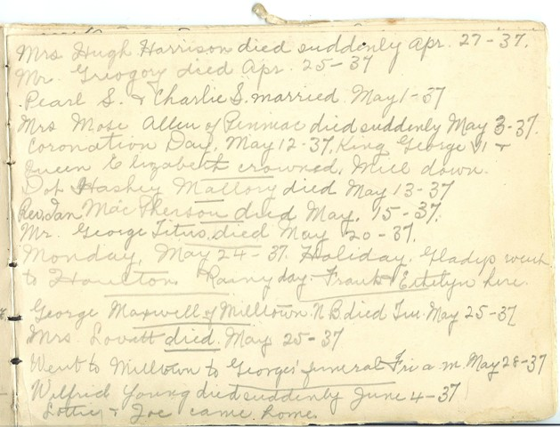 Jennie Pike's Date Diary (1932-1940) - Page 13