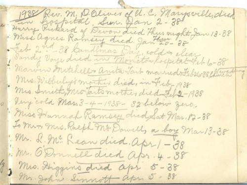 Jennie Pike's Date Diary (1932-1940) - Page 17